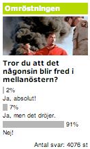 En omröstning från ssu.se